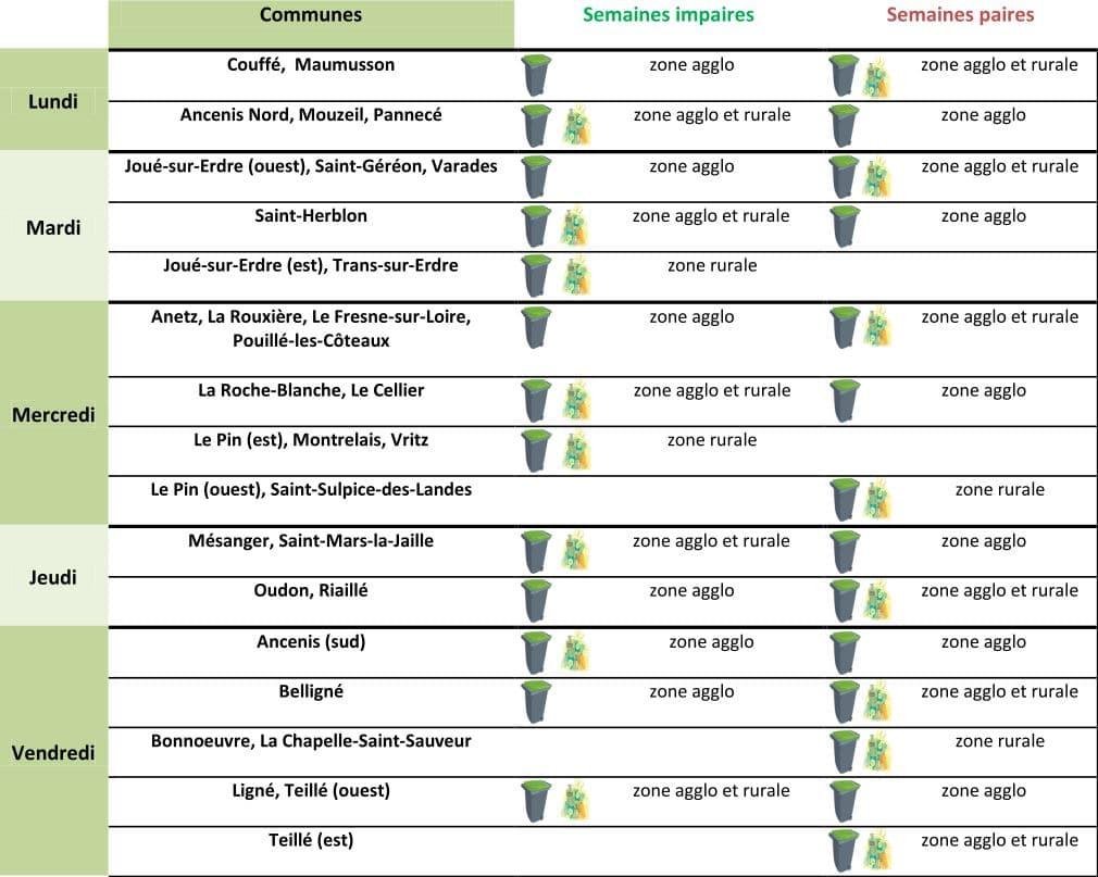 calendrier-par-commune-1